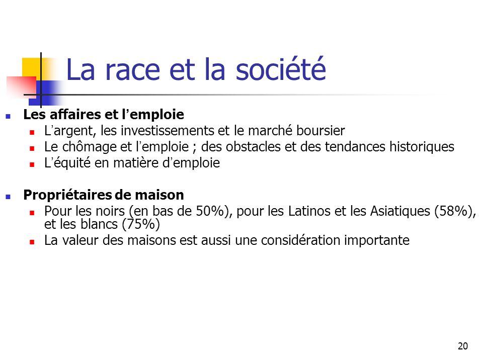 La race et la société Les affaires et l'emploie