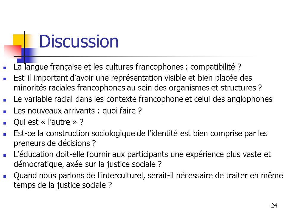 Discussion La langue française et les cultures francophones : compatibilité