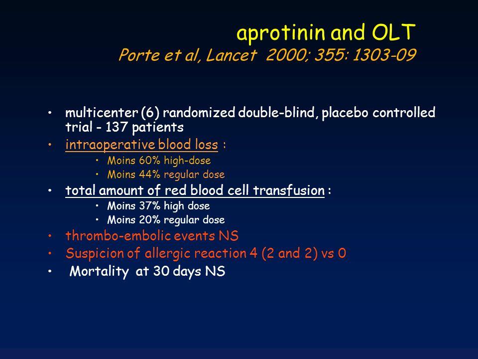 aprotinin and OLT Porte et al, Lancet 2000; 355: 1303-09