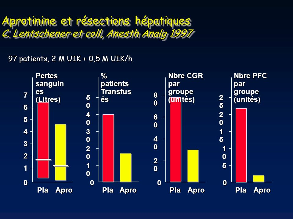 Aprotinine et résections hépatiques C