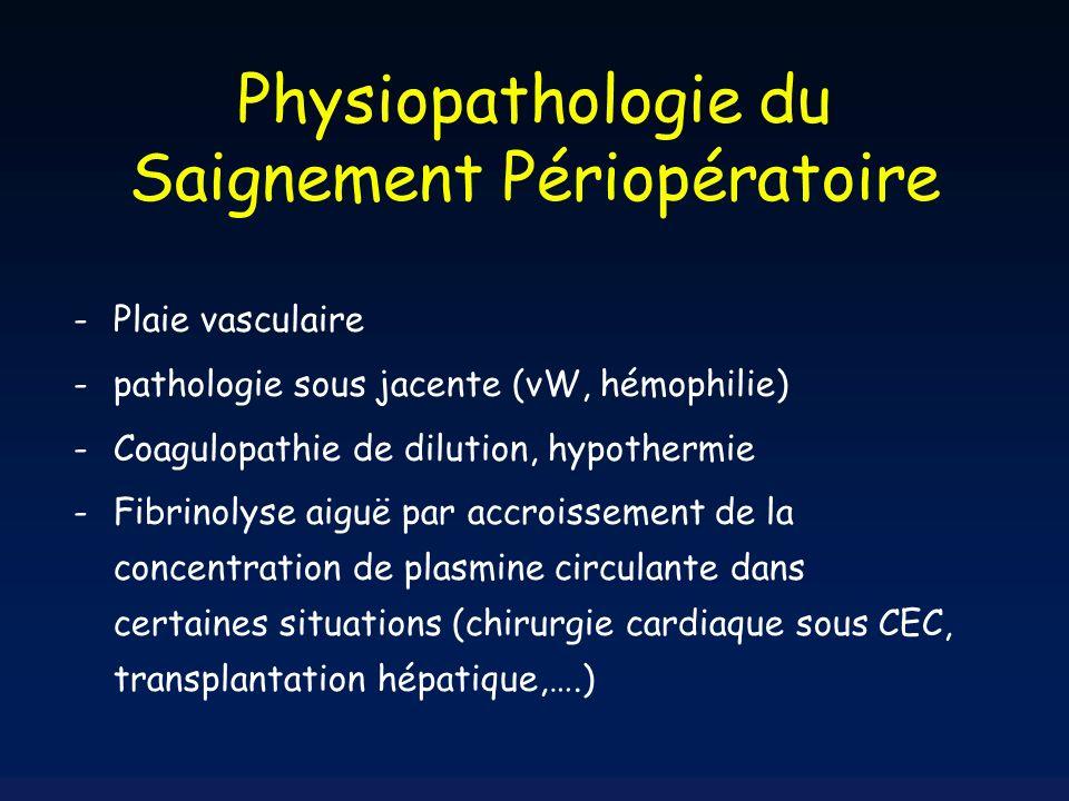 Physiopathologie du Saignement Périopératoire