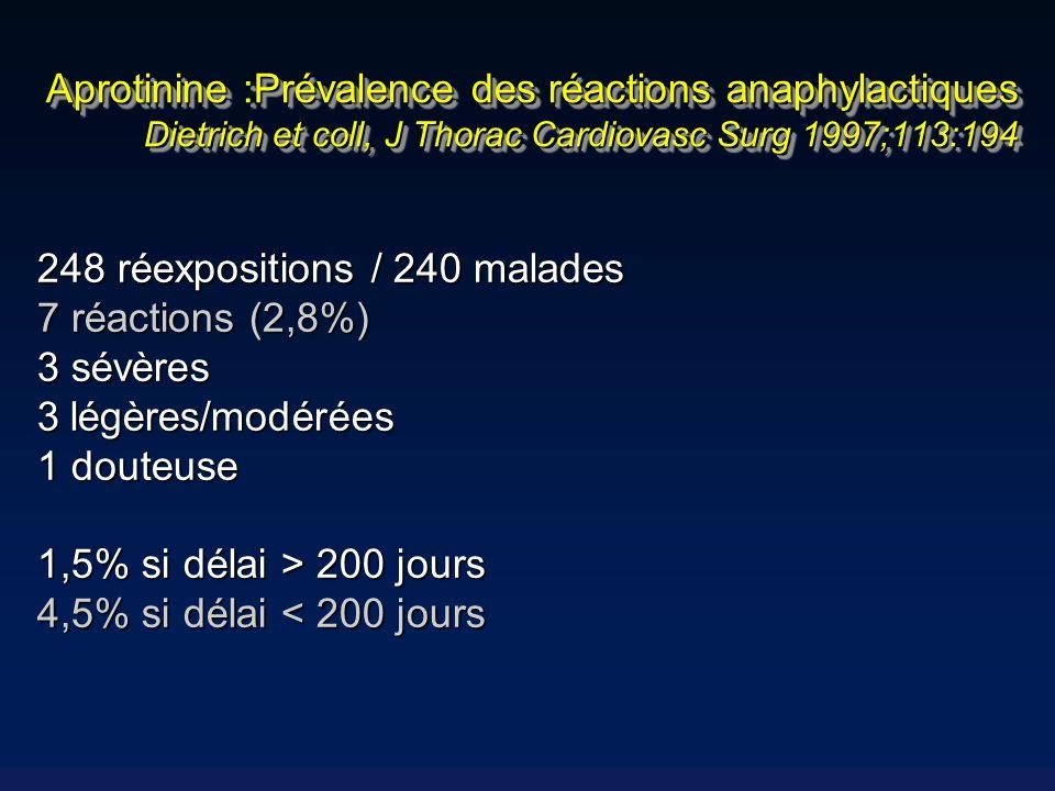 Aprotinine :Prévalence des réactions anaphylactiques Dietrich et coll, J Thorac Cardiovasc Surg 1997;113:194