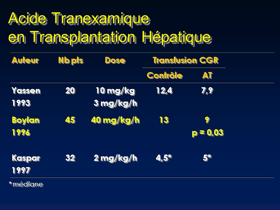 Acide Tranexamique en Transplantation Hépatique