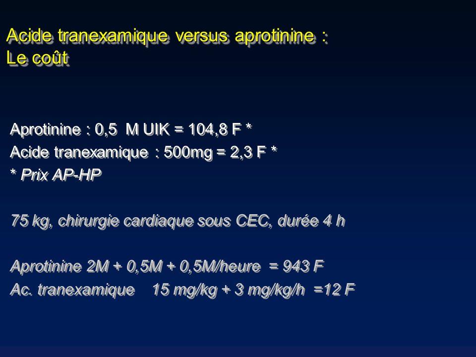 Acide tranexamique versus aprotinine : Le coût