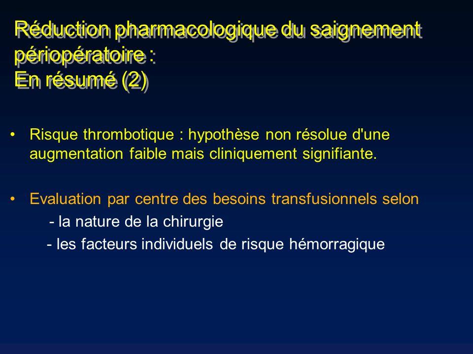 Réduction pharmacologique du saignement périopératoire : En résumé (2)