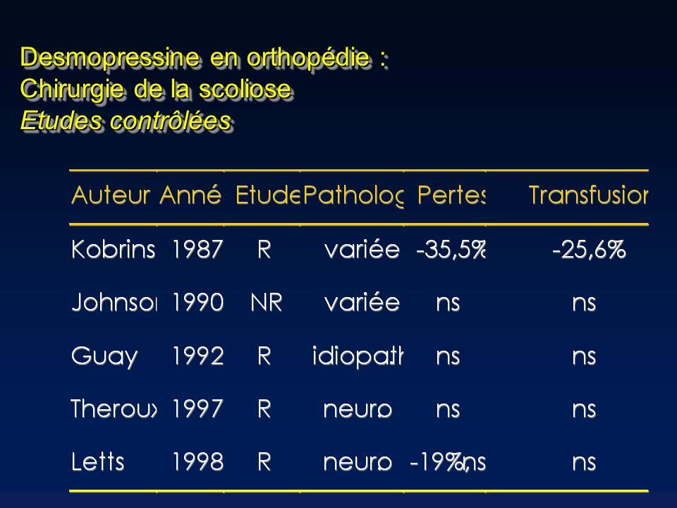 Desmopressine en orthopédie : Chirurgie de la scoliose Etudes contrôlées
