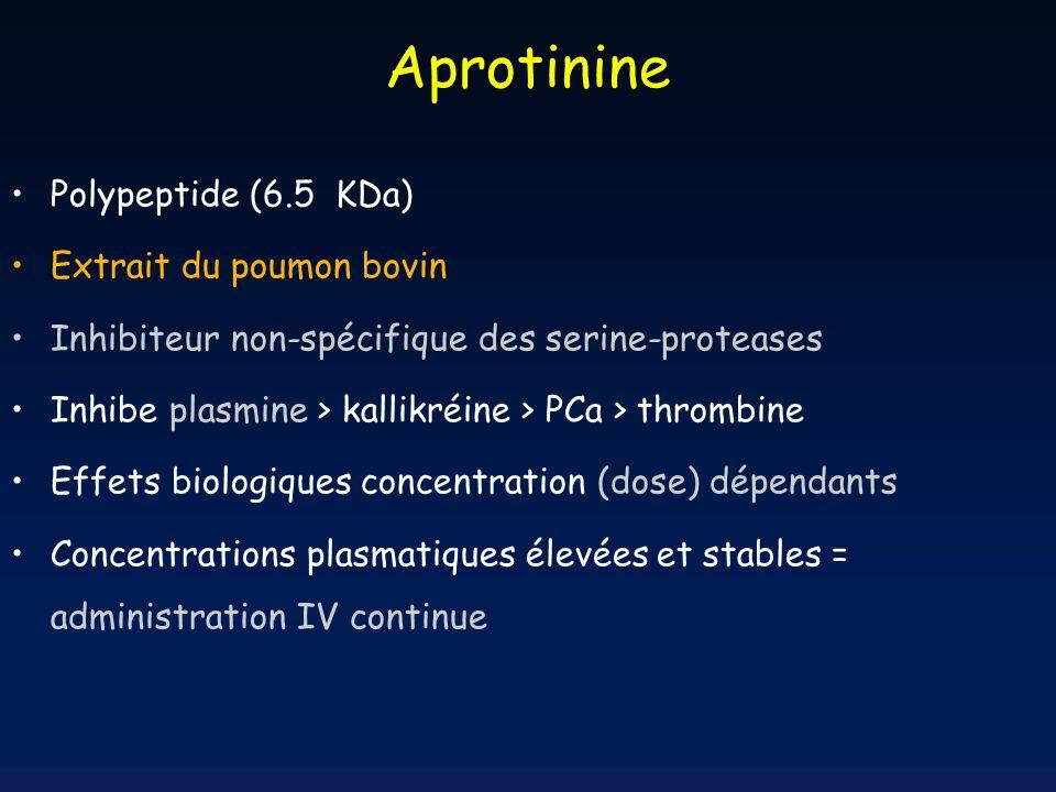Aprotinine Polypeptide (6.5 KDa) Extrait du poumon bovin
