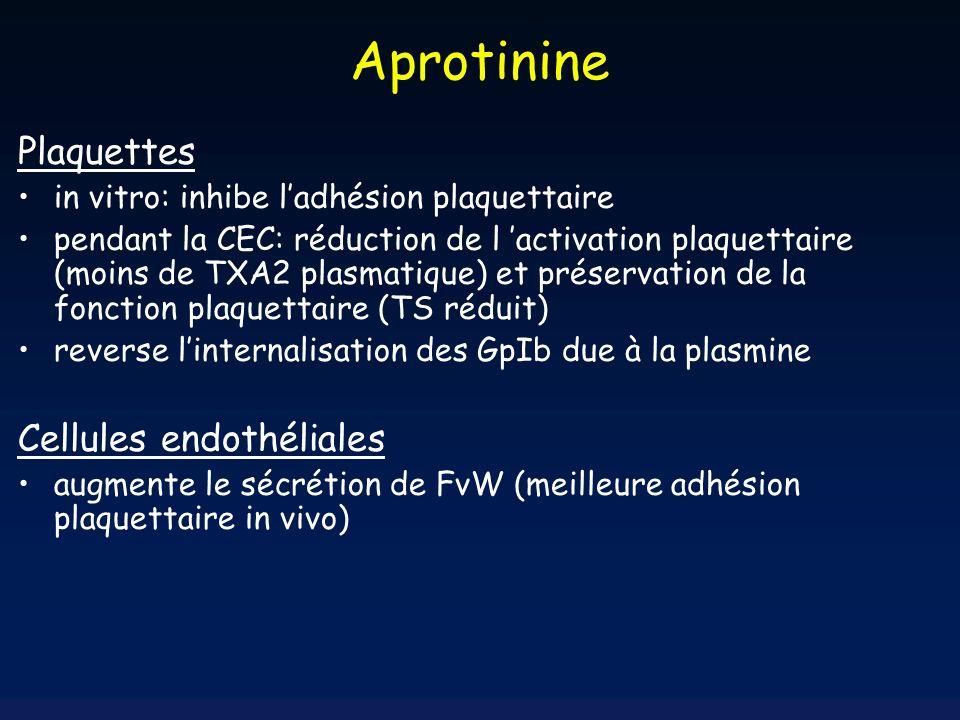 Aprotinine Plaquettes Cellules endothéliales