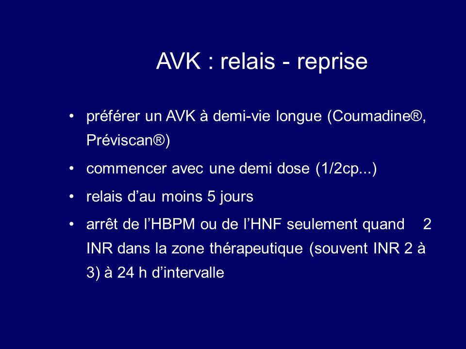 AVK : relais - reprise préférer un AVK à demi-vie longue (Coumadine®, Préviscan®) commencer avec une demi dose (1/2cp...)
