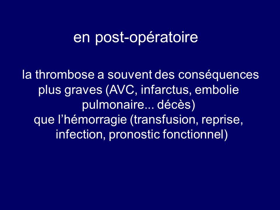 en post-opératoire la thrombose a souvent des conséquences