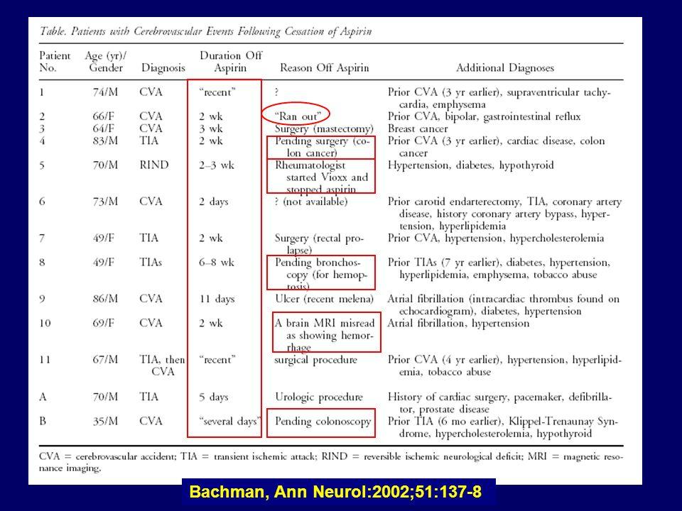 Bachman, Ann Neurol:2002;51:137-8