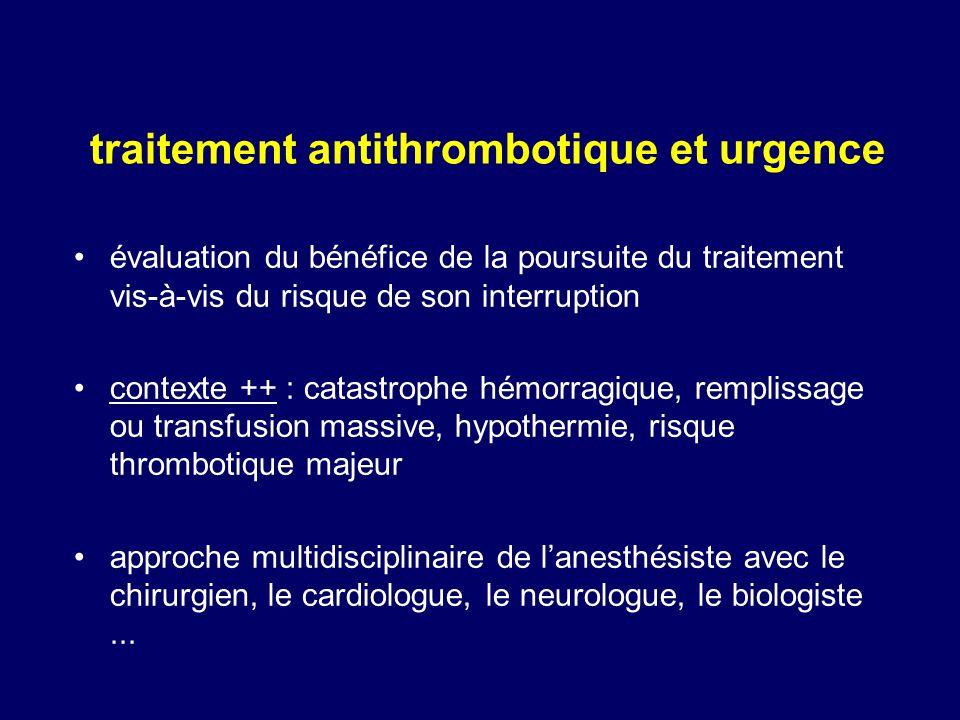 traitement antithrombotique et urgence