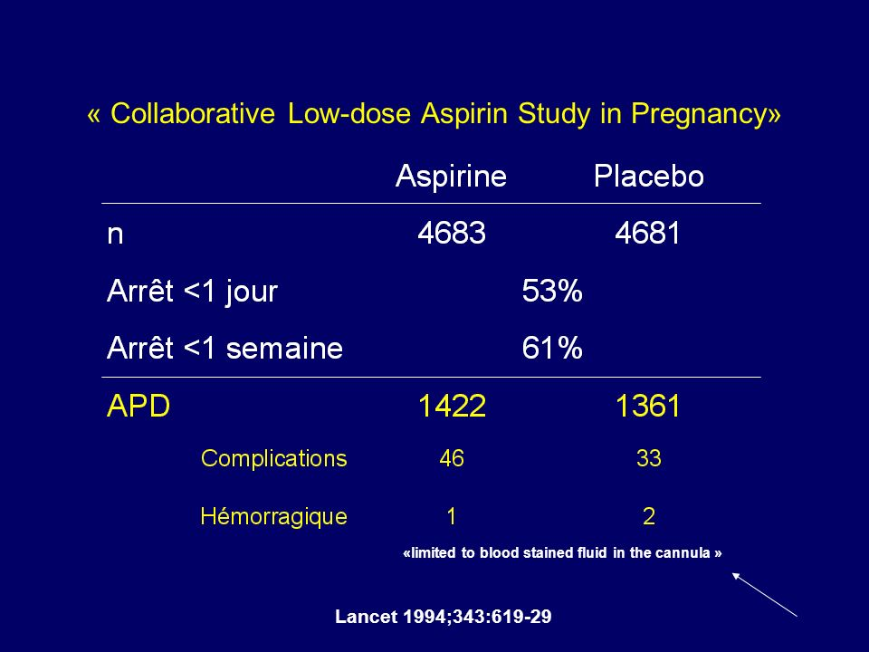 « Collaborative Low-dose Aspirin Study in Pregnancy»