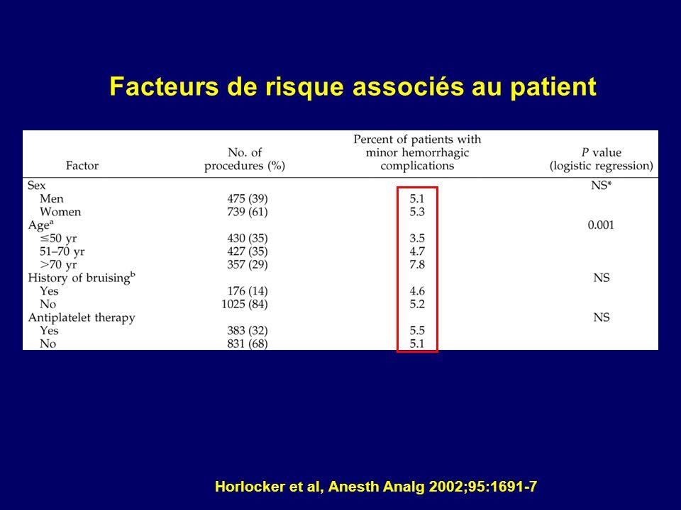 Facteurs de risque associés au patient