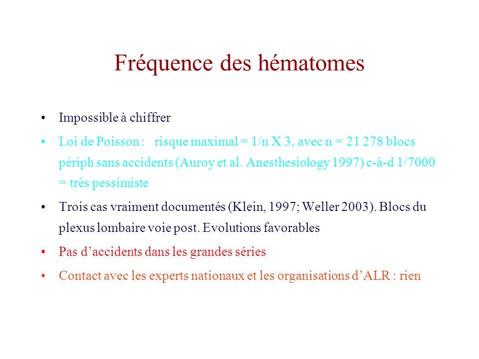 Fréquence des hématomes