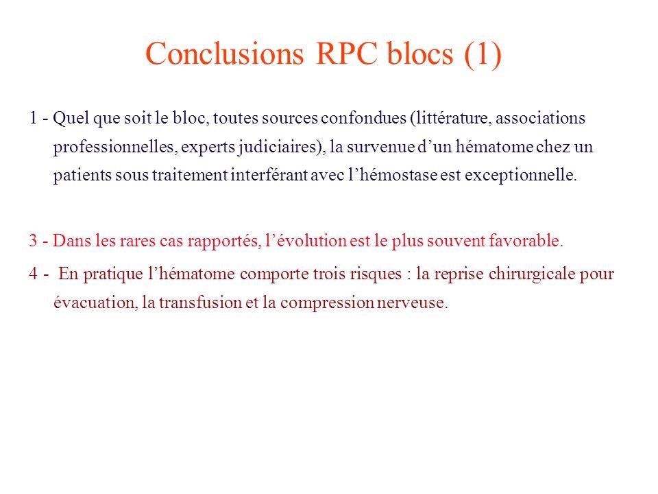 Conclusions RPC blocs (1)