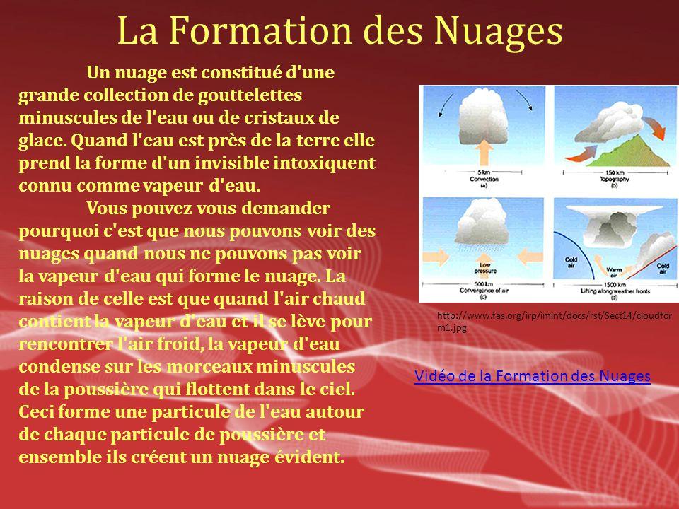 La Formation des Nuages