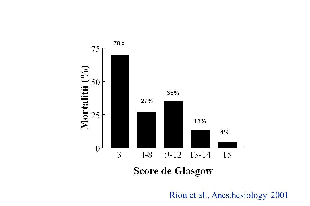 Riou et al., Anesthesiology 2001