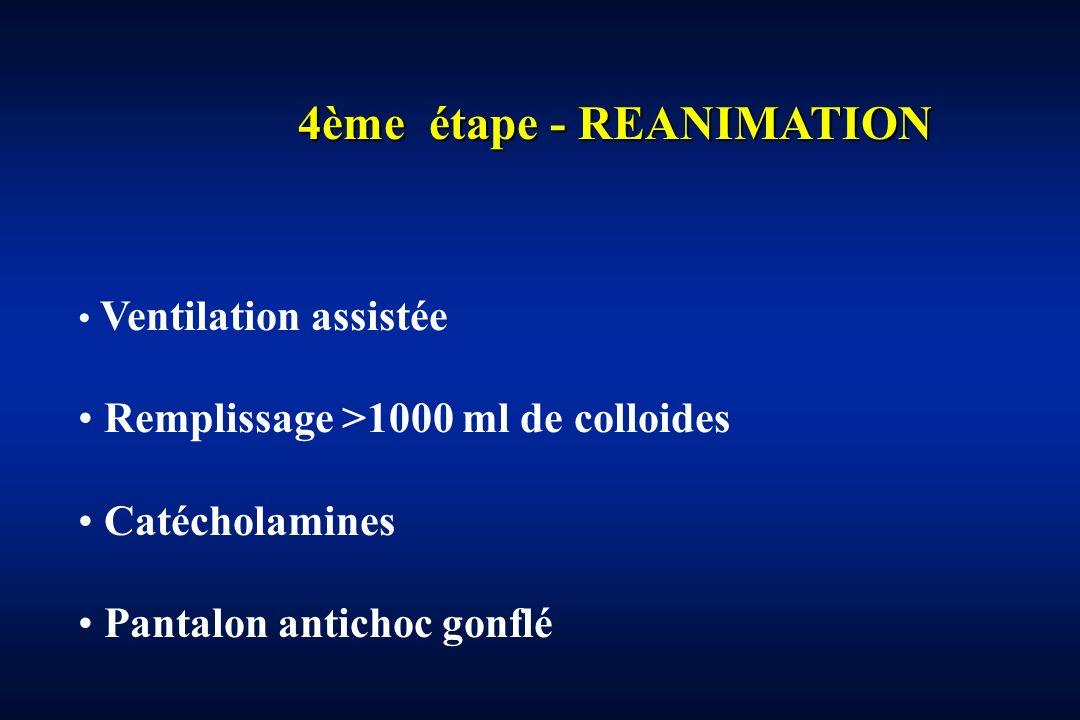 4ème étape - REANIMATION
