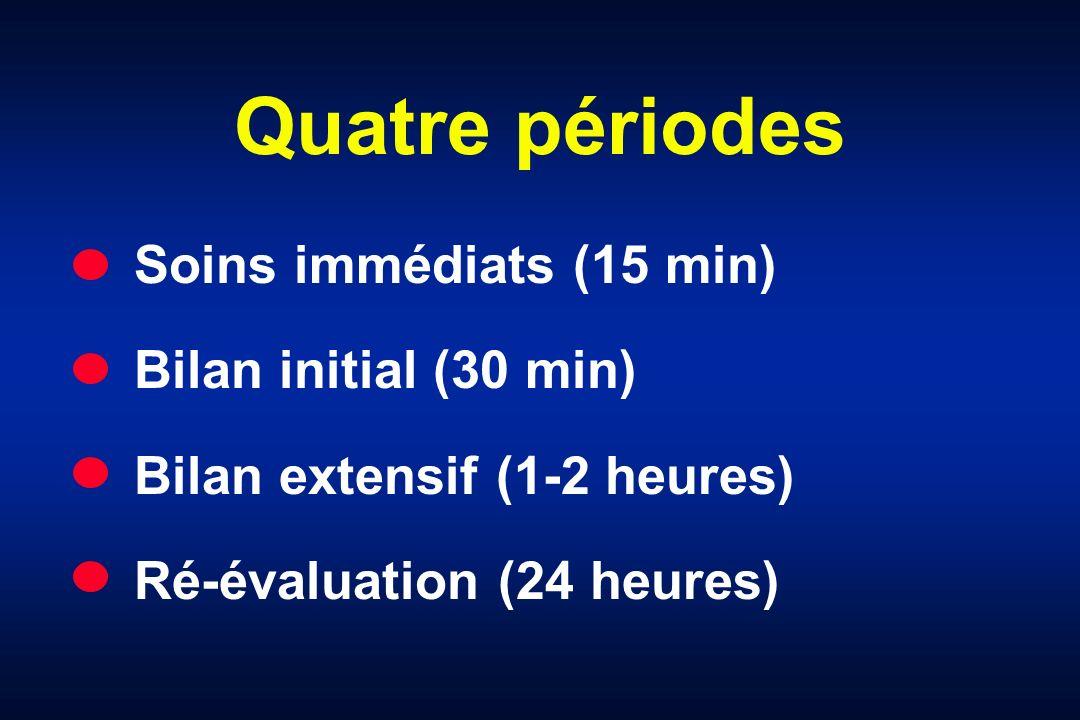 Quatre périodes Soins immédiats (15 min) Bilan initial (30 min)