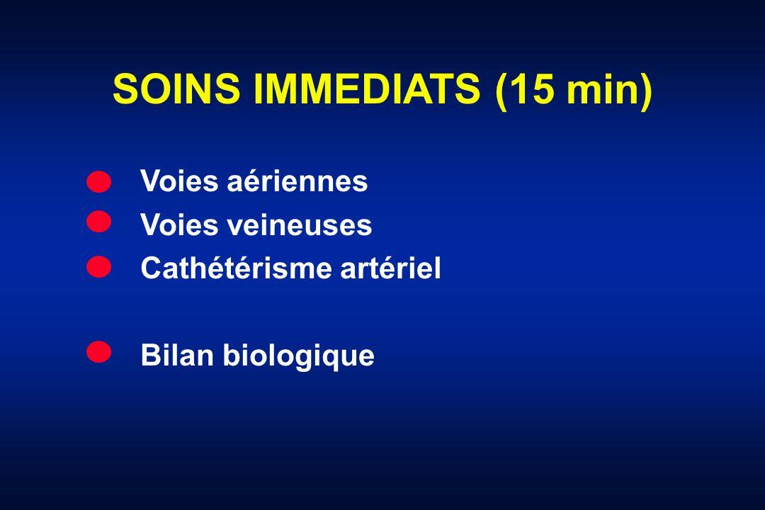 SOINS IMMEDIATS (15 min) Voies aériennes Voies veineuses