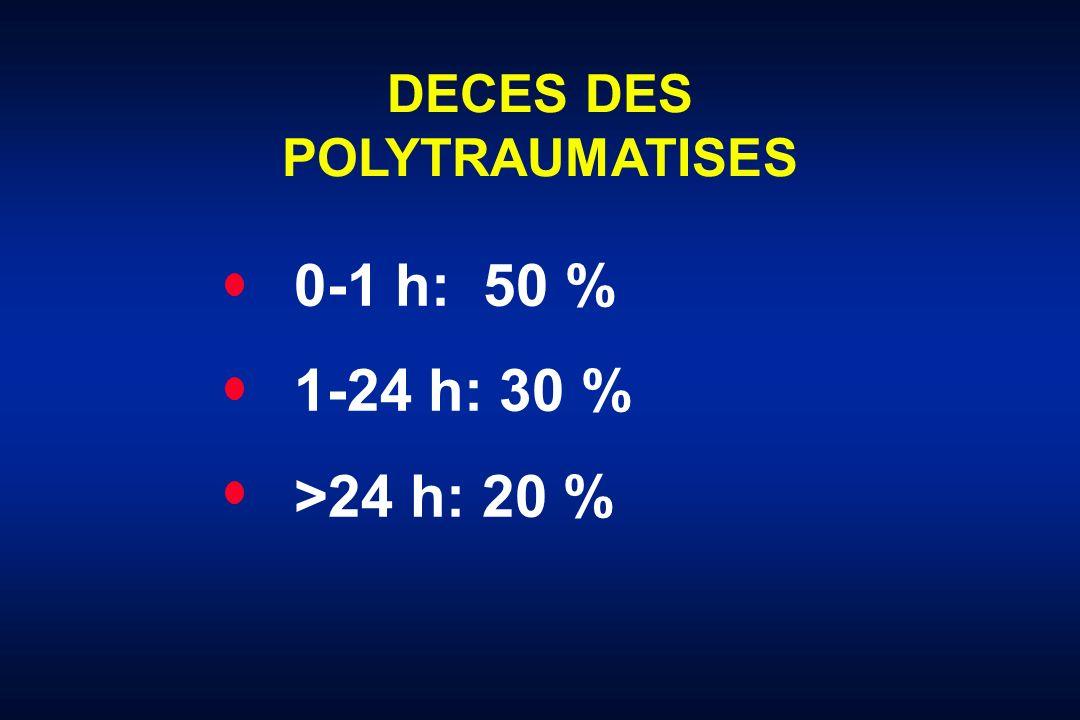 DECES DES POLYTRAUMATISES