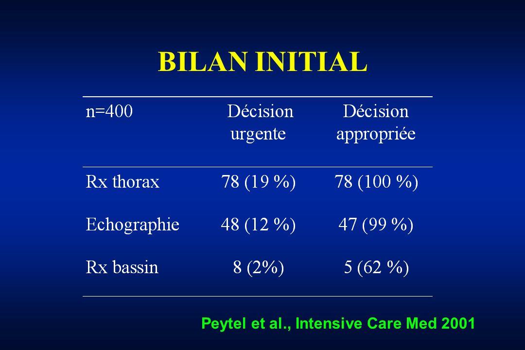 BILAN INITIAL Peytel et al., Intensive Care Med 2001