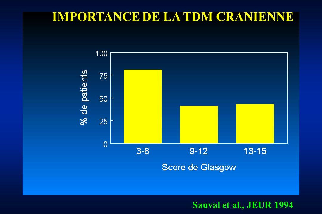 IMPORTANCE DE LA TDM CRANIENNE
