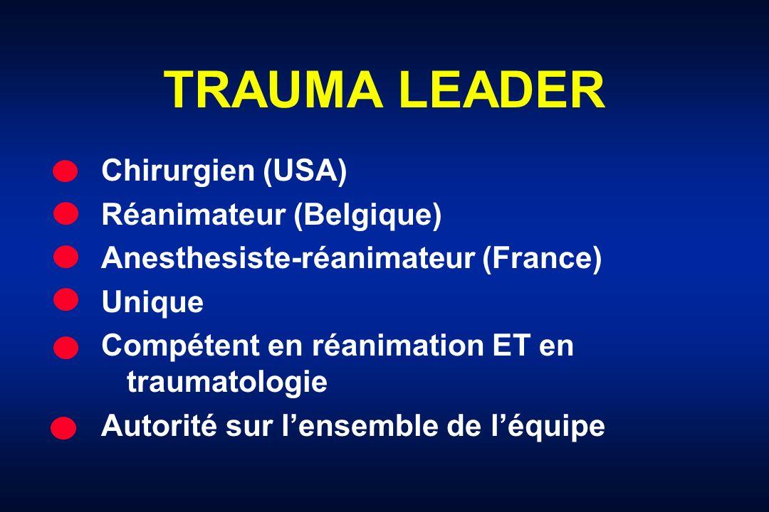 TRAUMA LEADER Chirurgien (USA) Réanimateur (Belgique)