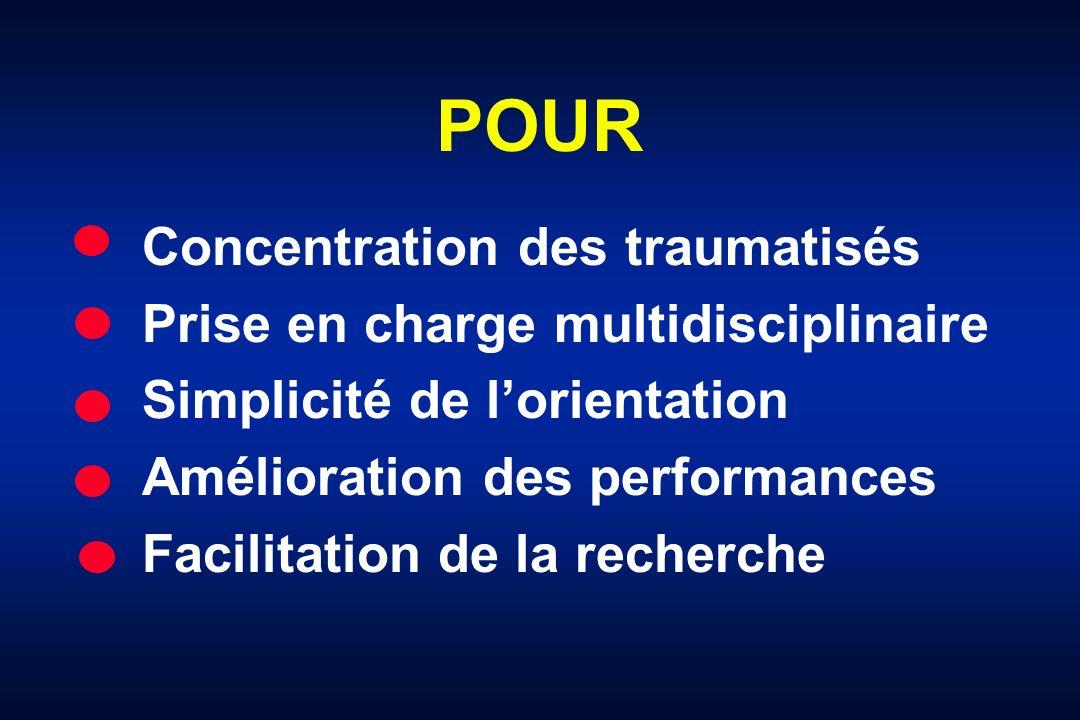 POUR Concentration des traumatisés Prise en charge multidisciplinaire