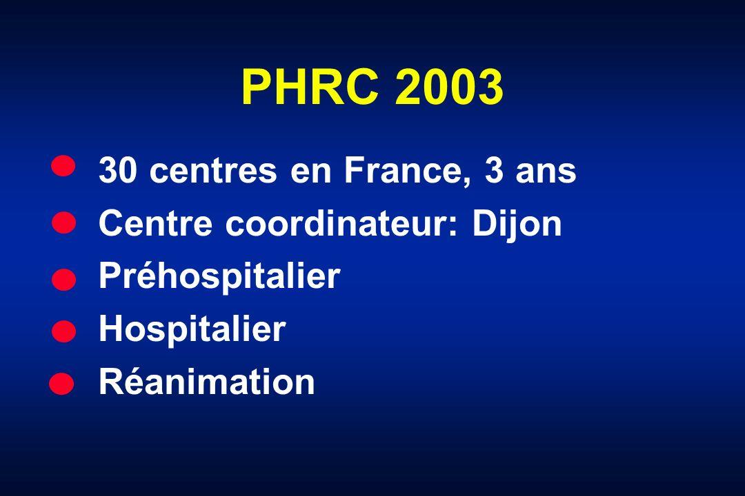 PHRC 2003 30 centres en France, 3 ans Centre coordinateur: Dijon