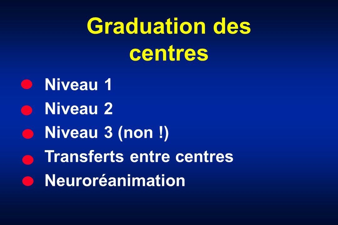 Graduation des centres