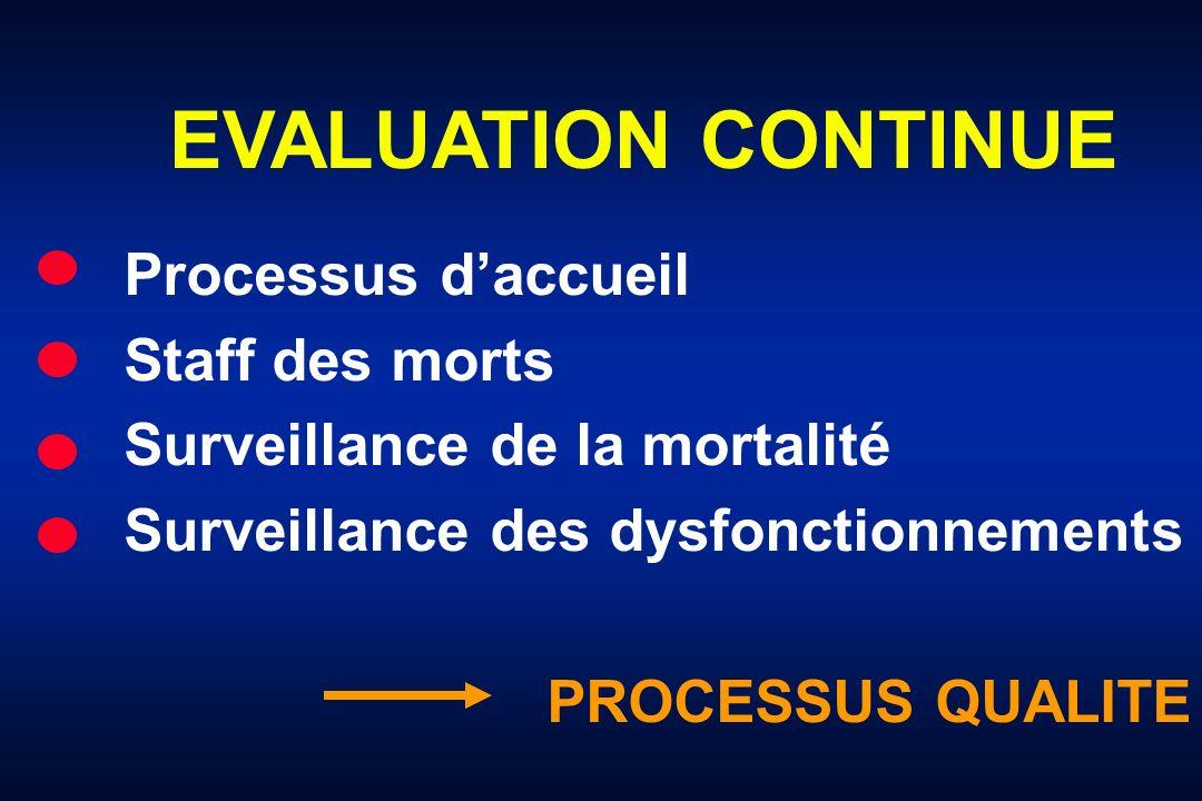EVALUATION CONTINUE Processus d'accueil Staff des morts