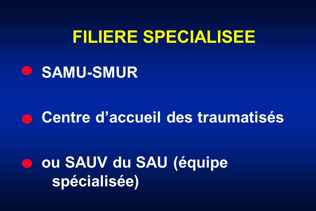 FILIERE SPECIALISEE SAMU-SMUR Centre d'accueil des traumatisés