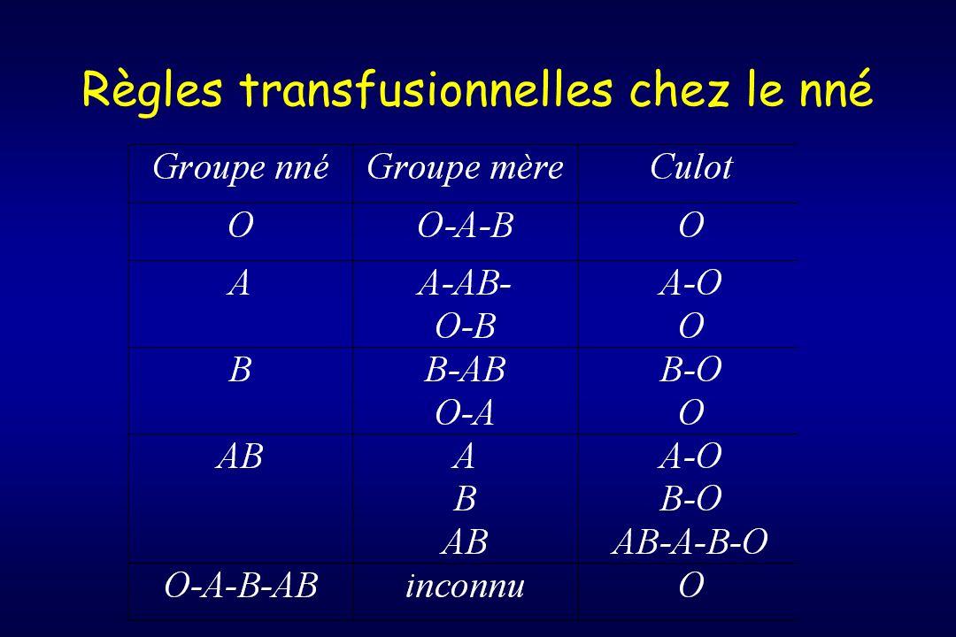 Règles transfusionnelles chez le nné