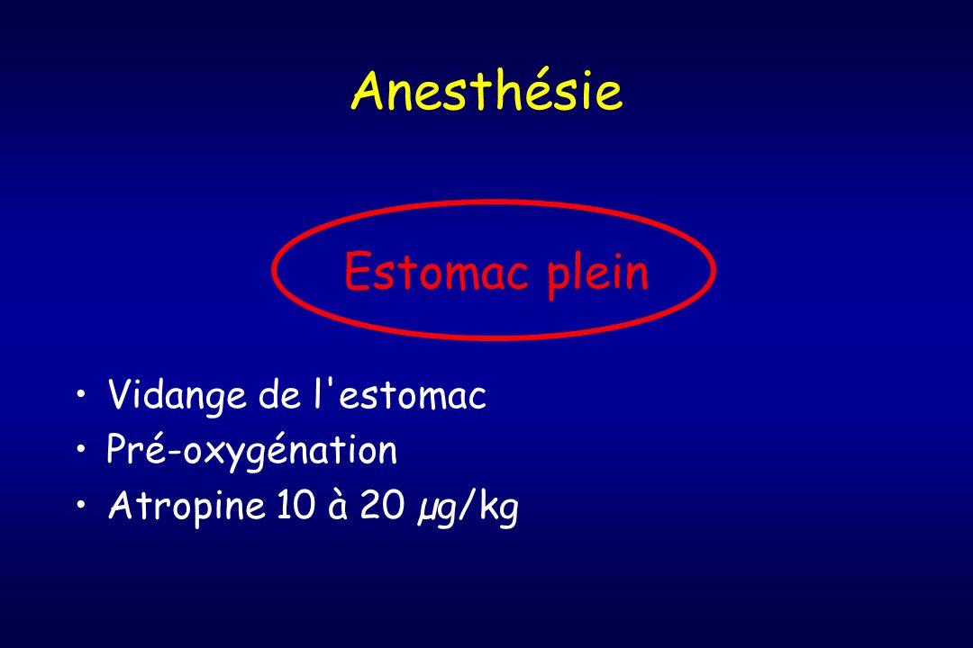 Anesthésie Estomac plein Vidange de l estomac Pré-oxygénation