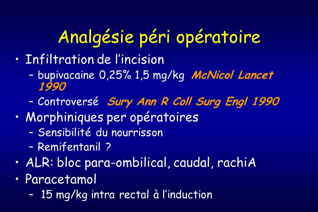 Analgésie péri opératoire