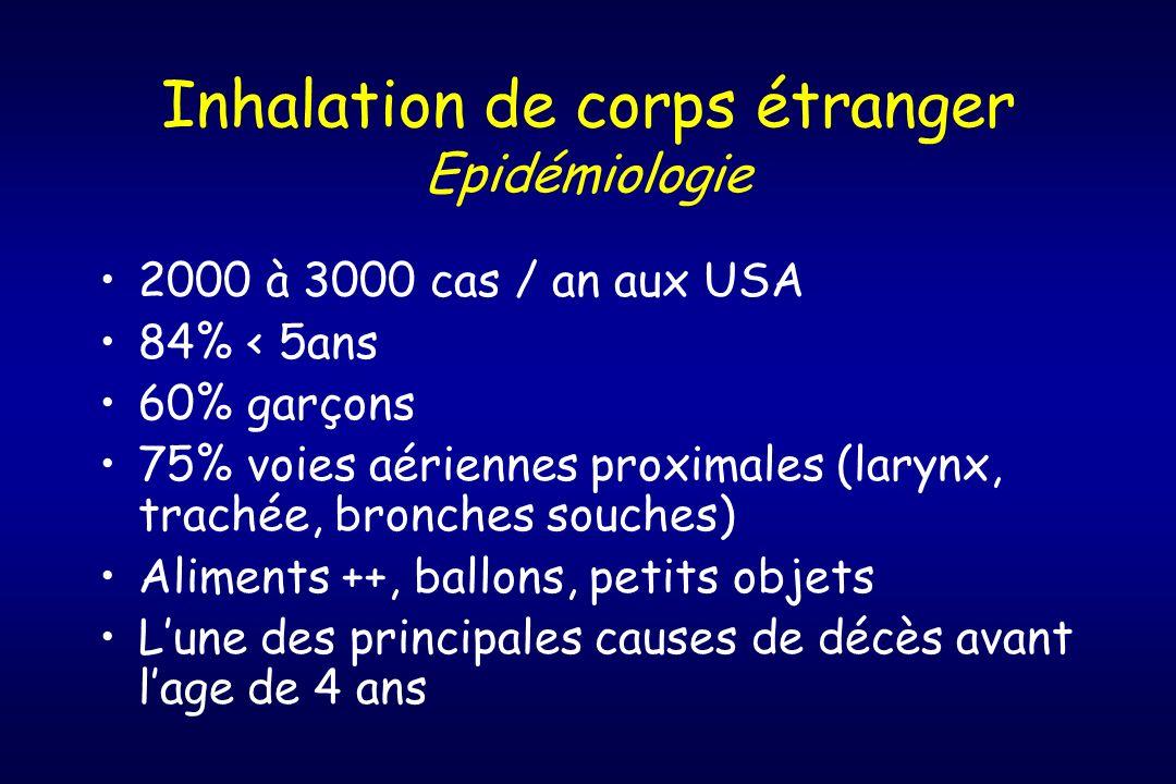 Inhalation de corps étranger Epidémiologie