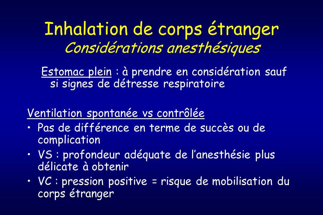 Inhalation de corps étranger Considérations anesthésiques