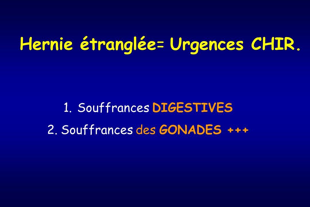 Hernie étranglée= Urgences CHIR.
