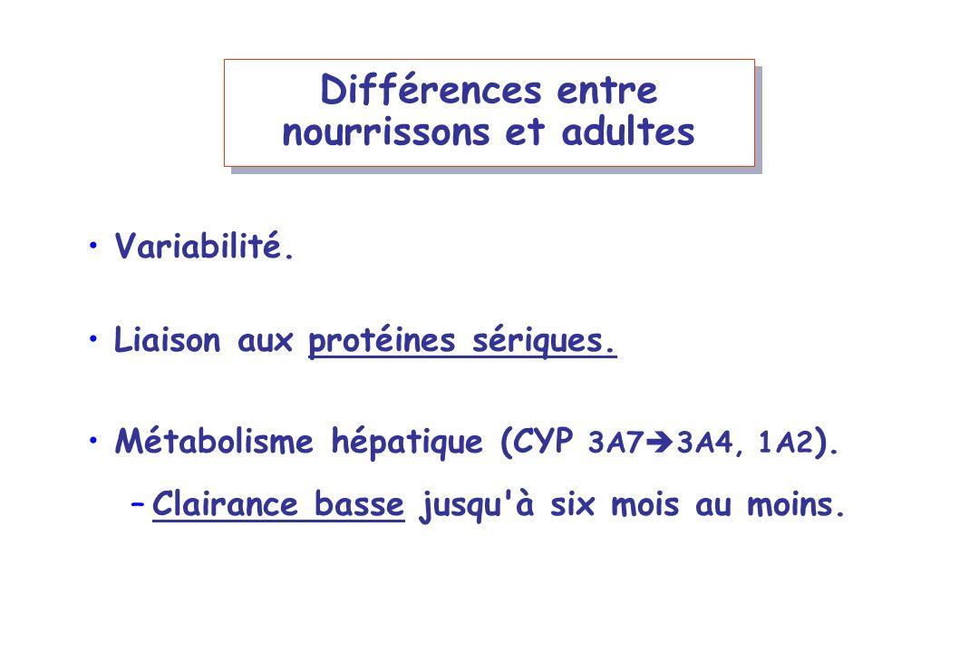 Différences entre nourrissons et adultes