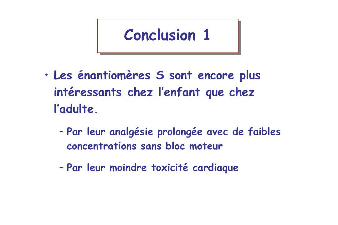 Conclusion 1 Les énantiomères S sont encore plus intéressants chez l'enfant que chez l'adulte.