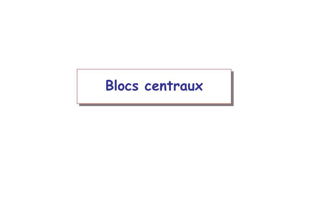 Blocs centraux