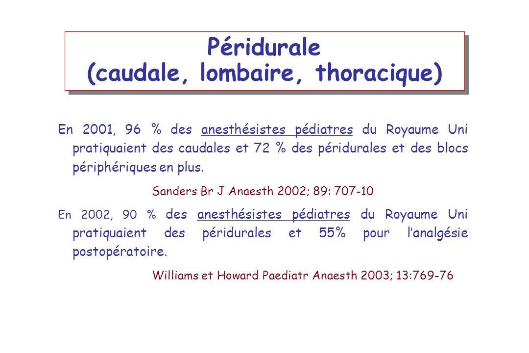 Péridurale (caudale, lombaire, thoracique)