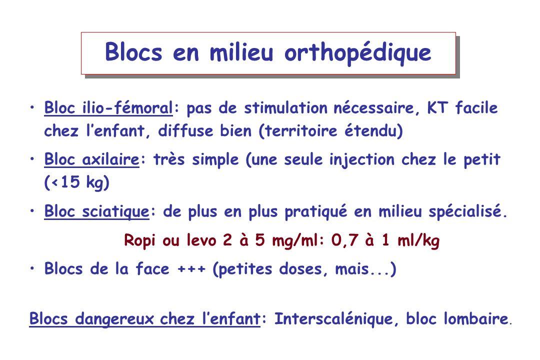 Blocs en milieu orthopédique