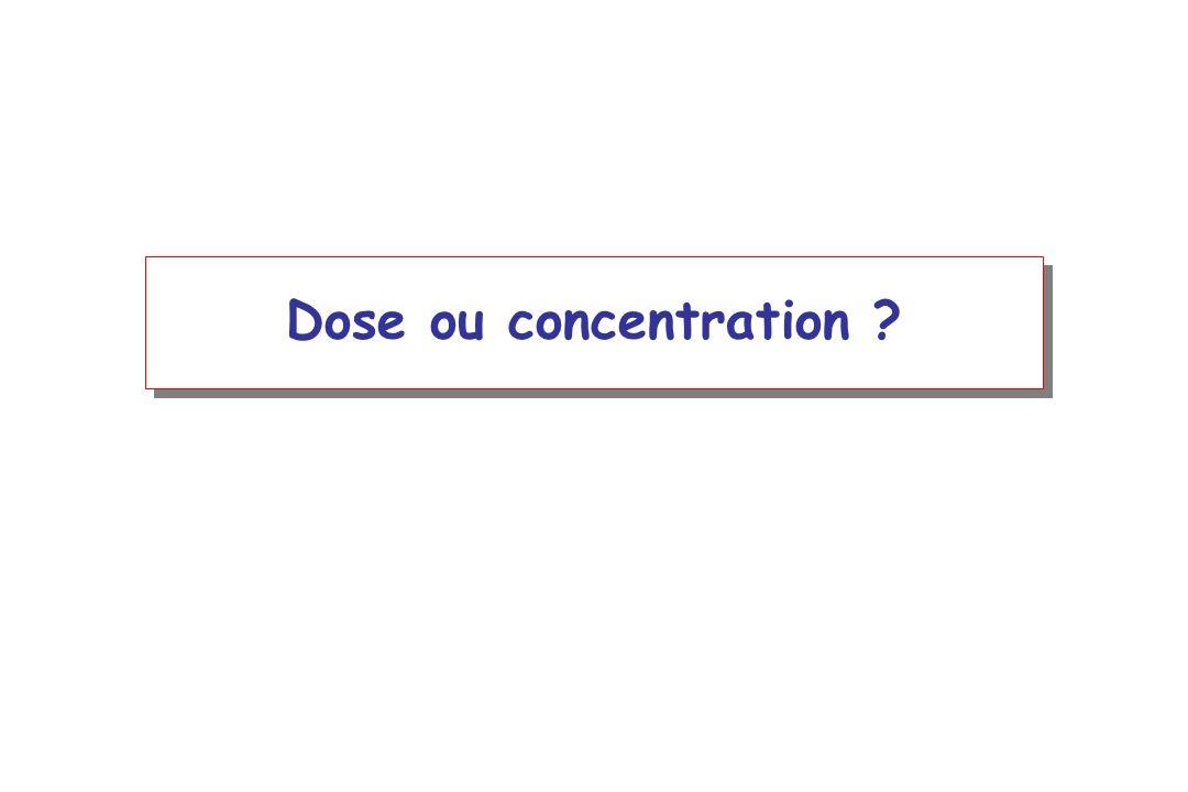 Dose ou concentration