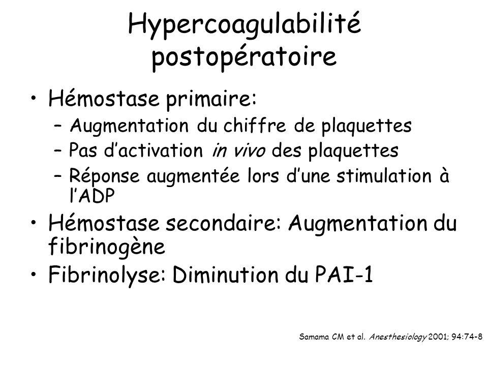 Hypercoagulabilité postopératoire
