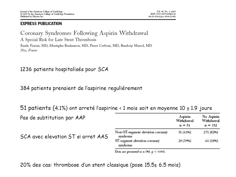 1236 patients hospitalisés pour SCA
