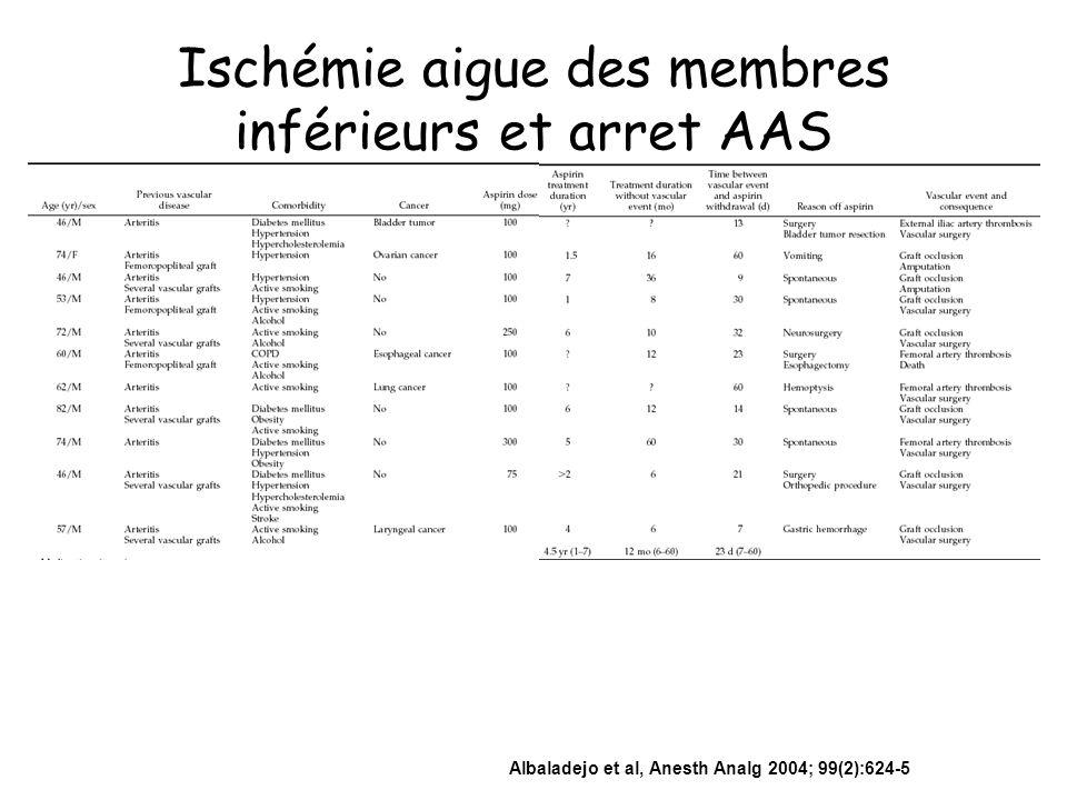 Ischémie aigue des membres inférieurs et arret AAS