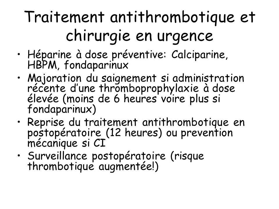 Traitement antithrombotique et chirurgie en urgence